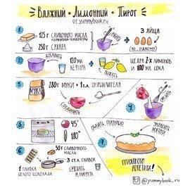 Влажный лимонный пирог - шаг 13