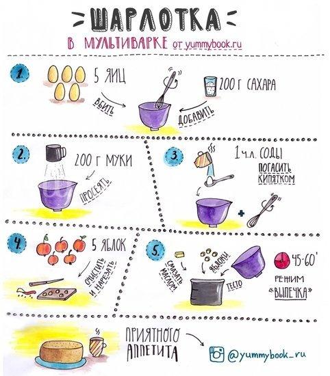 Яблочная шарлотка в мультиварке - шаг 11