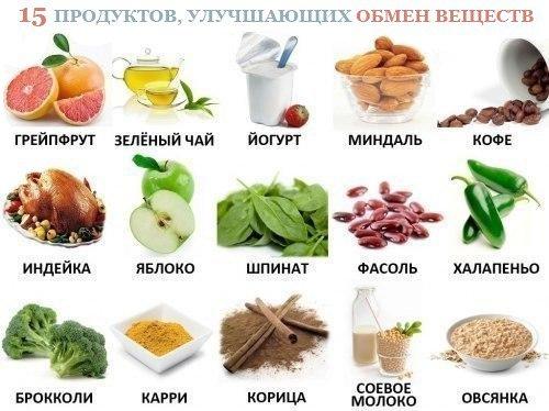 диеты способствующие обмену веществ